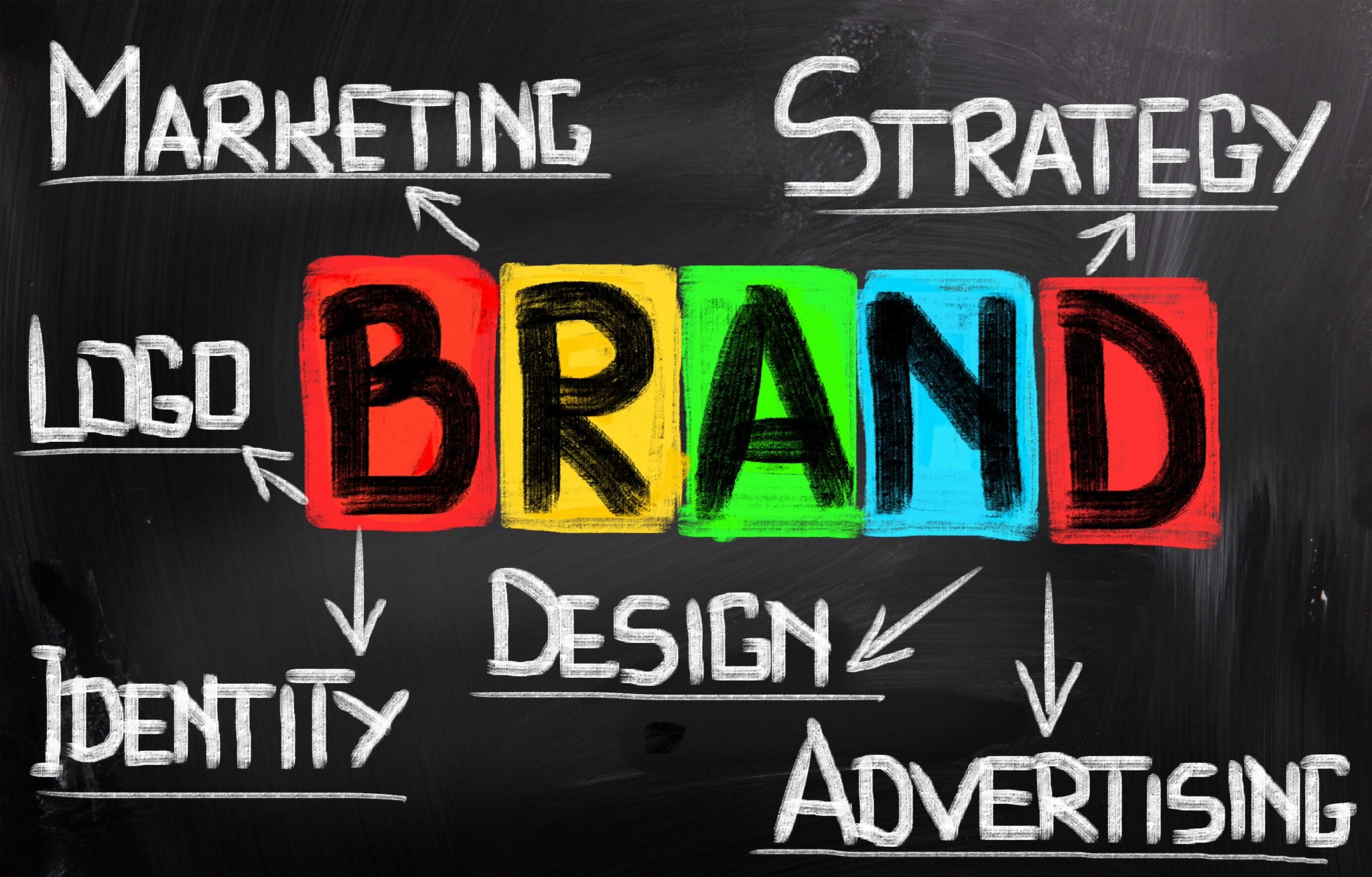 Branding Sona Visual